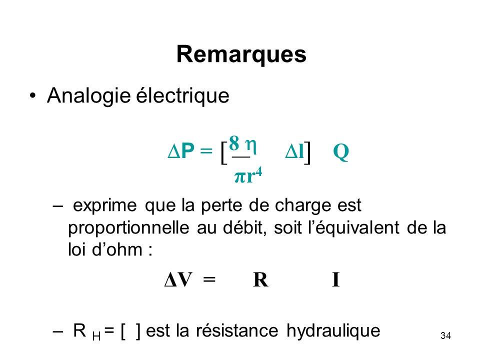 [ ] Remarques Analogie électrique Q πr4 8 h DP = Dl ΔV = R I